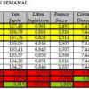 Cotizaciones del Mercado de Divisas: Semana del 15 al 19 de Junio