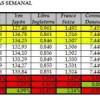 Cotizaciones del Mercado de Divisas: Semana del 22  al 26 de Junio