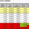 Cotizaciones del Mercado de Divisas: Semana del 05 al 09 de Abril