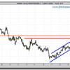 El Euro ante las debilidades de la Europa periférica