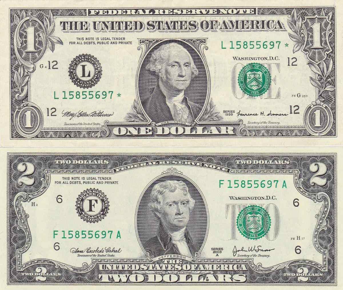 ¿Dónde se utiliza el dólar?