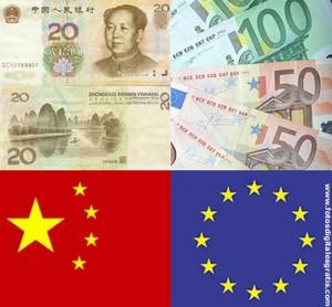 Yuan-China-Euro-Europa