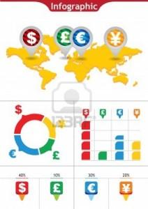 monedas más negociadas del mundo