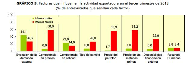 FACTORES INFLUYENTES