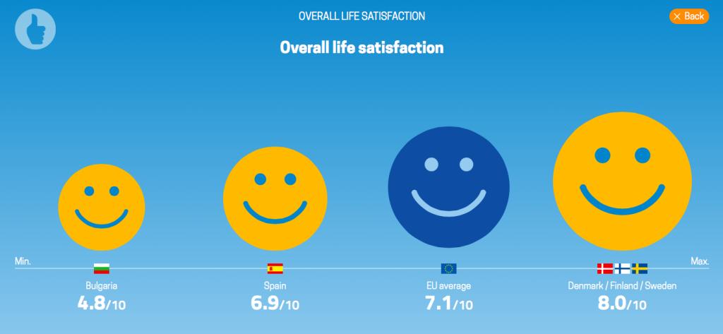 satisfacción